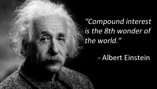 Compound interest - The Eighth Wonder of the World