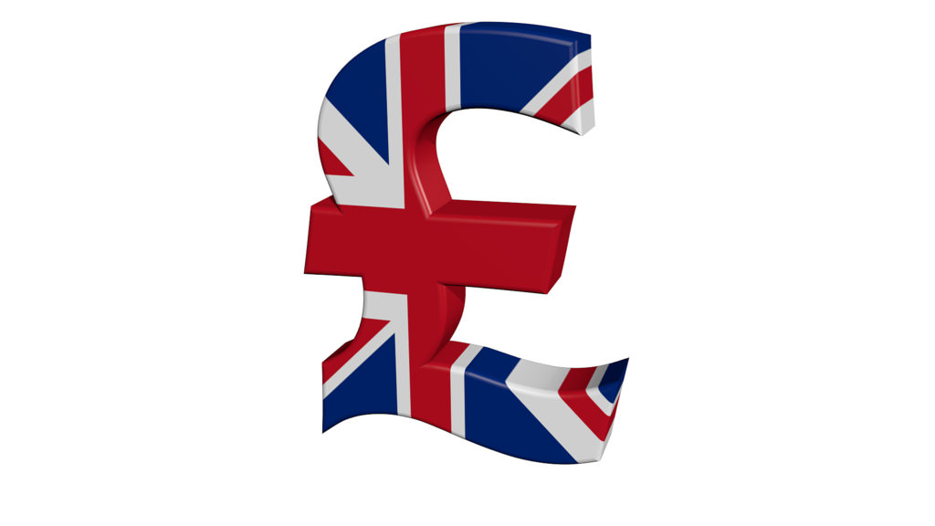 Thoughts On The British Pound The Spectrum Ifa Group